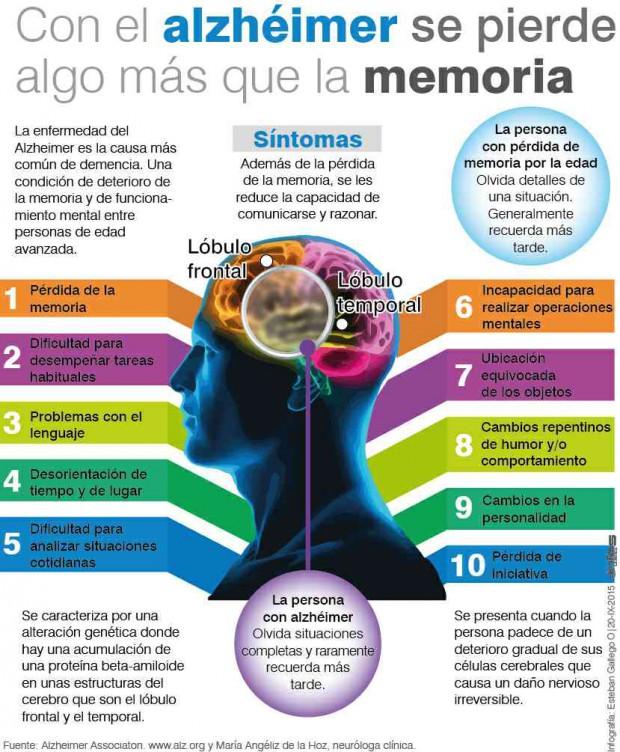 Alzheimer 7