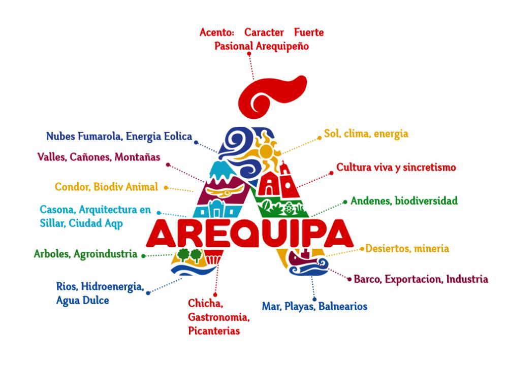 Arequipa 1