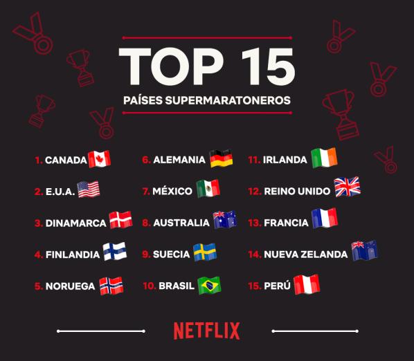 Netflix Maraton 6