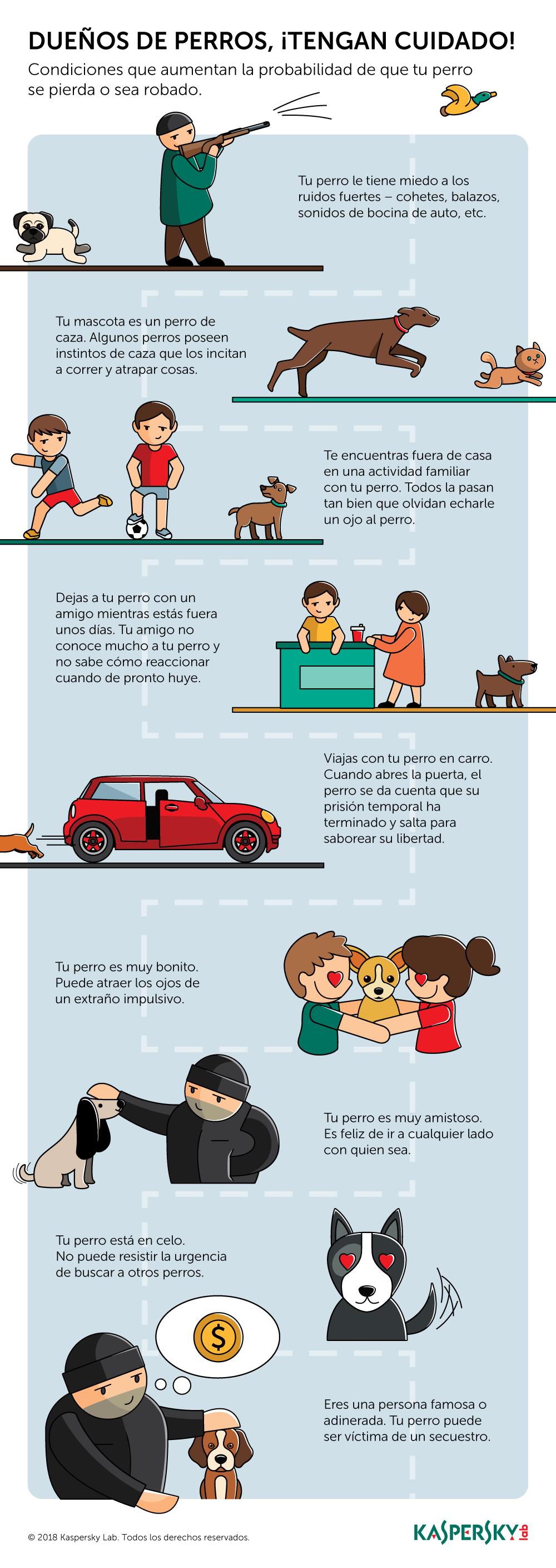 Infografía Rastreadores de Perros.png