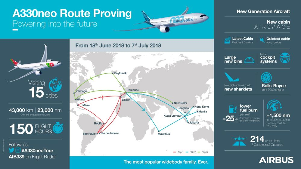Infographics-A330neo-Demonstration-Tour.jpg